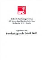 Ergebnis der Bundestagswahl 26.09.2021